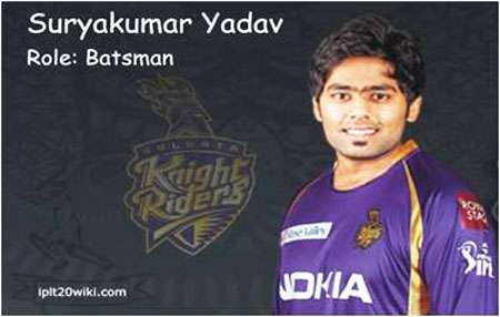 Surya-Kumar-Yadav-IPL-player