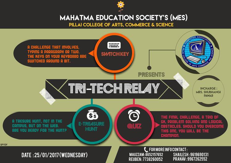 tri-tech-relay-poster
